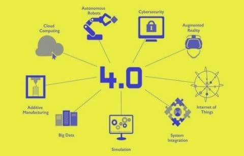 The impact of Industrie 4.0 for Systems Integrator